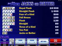 Reel Play Poker - Jacks or Better Microgaming Info