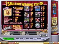 5 Million Winning Streak PlayTech Slot Info
