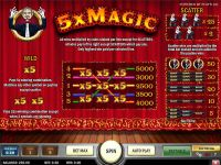 5x Magic Play'n GO Slot Info