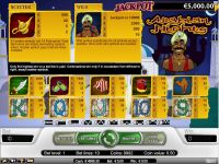 Arabian Nights NetEnt Slot Info