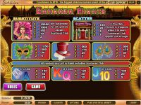 Bangkok Nights WGS Technology Slot Info