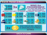Bank Heist 3-reel Byworth Slot Info