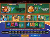 Basketbull RTG Slot Info