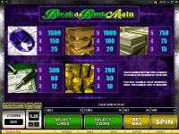 Break da Bank Again Microgaming Slot Info