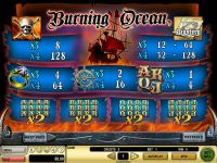 Burning Ocean GTECH Slot Info