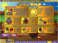 California Gold WGS Technology Slot Info