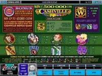 Cashville Microgaming Slot Info