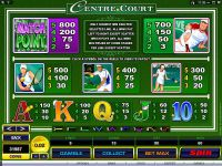 Centre Court Microgaming Slot Info