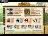 China MegaWild GamesOS Slot Info