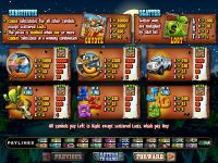 Coyote Cash RTG Slot Info