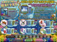 Crystal Waters RTG Slot Info