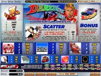 Daredevil Dave WGS Technology Slot Info