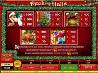 Deck the Halls Microgaming Slot Info
