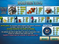 Dolphin King CryptoLogic Slot Info