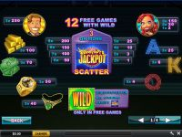 Everybody's Jackpot PlayTech Slot Info