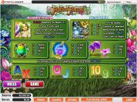 Fairies Forest WGS Technology Slot Info