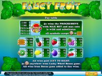 Fancy Fruit Byworth Slot Info