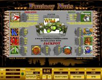 Fantacy Nuts Topgame Slot Info