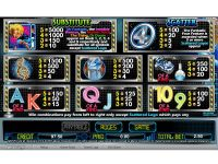 Fantastic Four bwin.party Slot Info