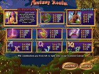 Fantasy Realm CryptoLogic Slot Info