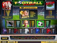 Football Rules! PlayTech Slot Info