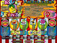 Fruit Frenzy RTG Slot Info