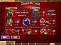 Funny Money WGS Technology Slot Info