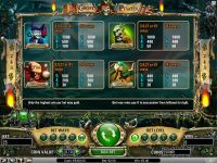 Ghost Pirates NetEnt Slot Info