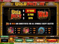 Gold Factory Microgaming Slot Info