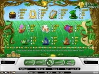 Golden Shamrock NetEnt Slot Info