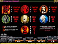 Hellboy Microgaming Slot Info