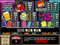 Hot Summer Nights CryptoLogic Slot Info