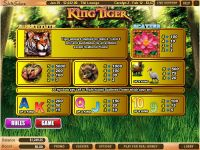 King Tiger WGS Technology Slot Info