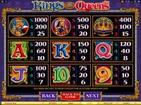 Kings and Queens Microgaming Slot Info