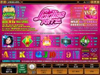 Ladies Nite Microgaming Slot Info