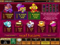 Mad Hatter Microgaming Slot Info