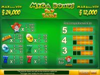 Mega Bonus Byworth Slot Info