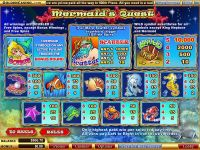 Mermaid's Quest WGS Technology Slot Info