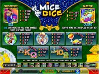 Mice Dice RTG Slot Info