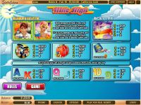 Mile High WGS Technology Slot Info