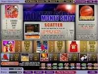 Money Shot WGS Technology Slot Info