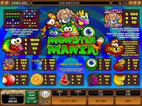 Monster Mania Microgaming Slot Info