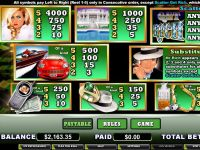 Mr. Rich CryptoLogic Slot Info