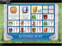 Olympic GamesOS Slot Info