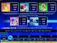 Pedal Power Microgaming Slot Info