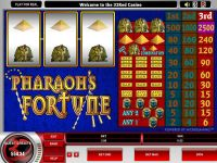 Pharaoh's Fortune Microgaming Slot Slot Reels