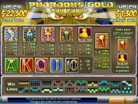 Pharaoh's Gold Byworth Slot Info