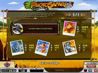 Photo Safari Play'n GO Slot Info