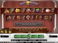 Piggy Riches NetEnt Slot Info