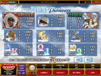 Polar Pioneers Microgaming Slot Info